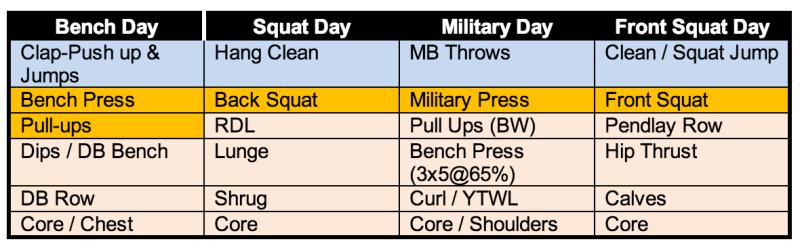 juggernaut workout