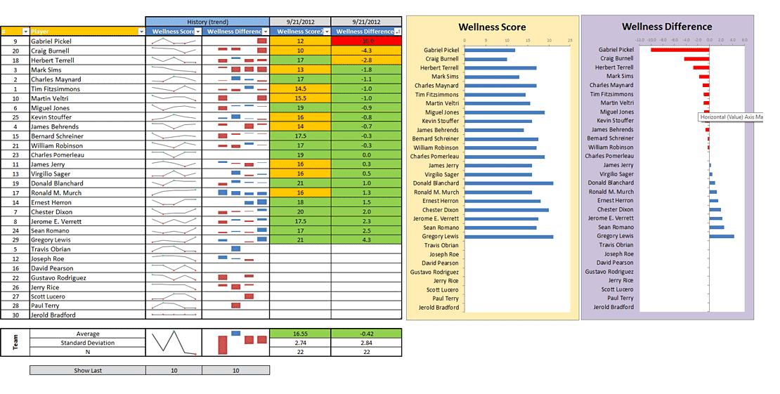 wellness-questionnaire-template