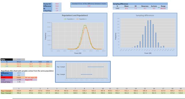 Gcu hypothesis testing exel worksheet
