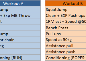 Self-Experiment in Frequent Training