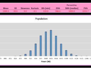 Statistics 101: Central Limit Theorem Simulation in Excel