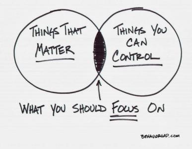 Focus-1024x792