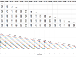 How to Create Individualized Exercise Profile in Strength Training Part 5