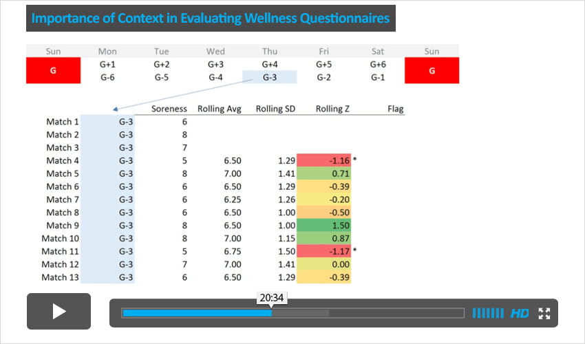 importance-of-context-in-evaluating-wellness-questionnaires-video