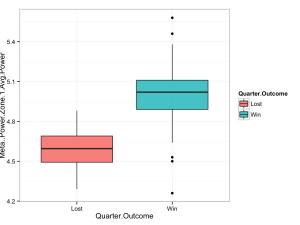 AFL Game GPS Stats Analytics Workbook