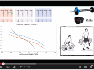 """Novel"" Metric to Compare Athletes Using Their Load-Velocity Curve"