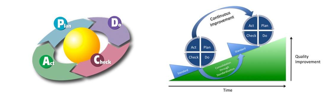 agile-part2-img