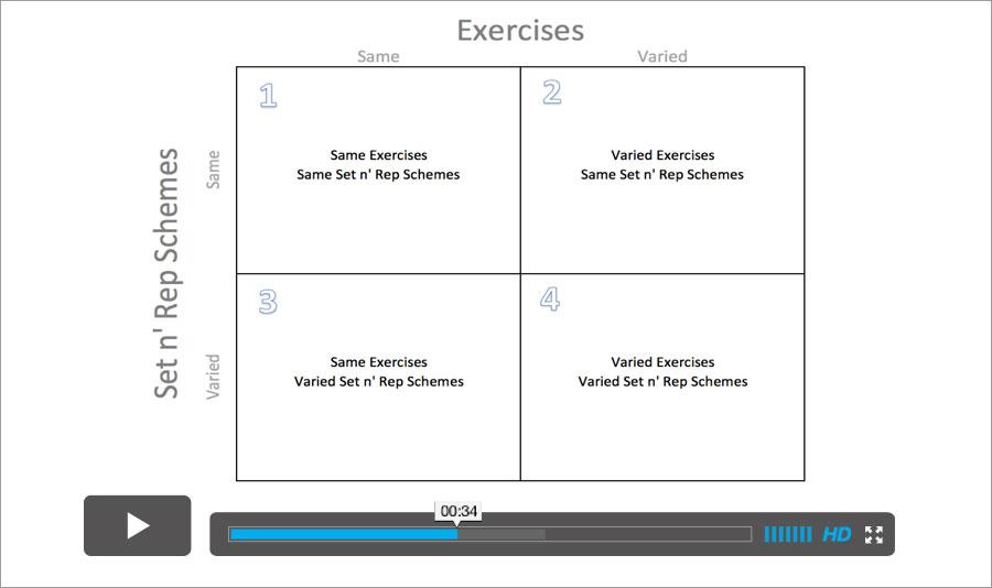 daily-undulating-framework-video