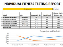 How to Use Excel to Automatically Create Reports – Part 4: Most Recent Results