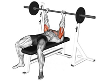 Concurrent Strategies in Strength Training – Part 3