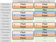 Physical Preparation for Team Sports:  Weekly Plans [Part 2]