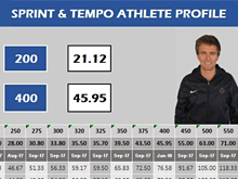 Sprint & Tempo Profile