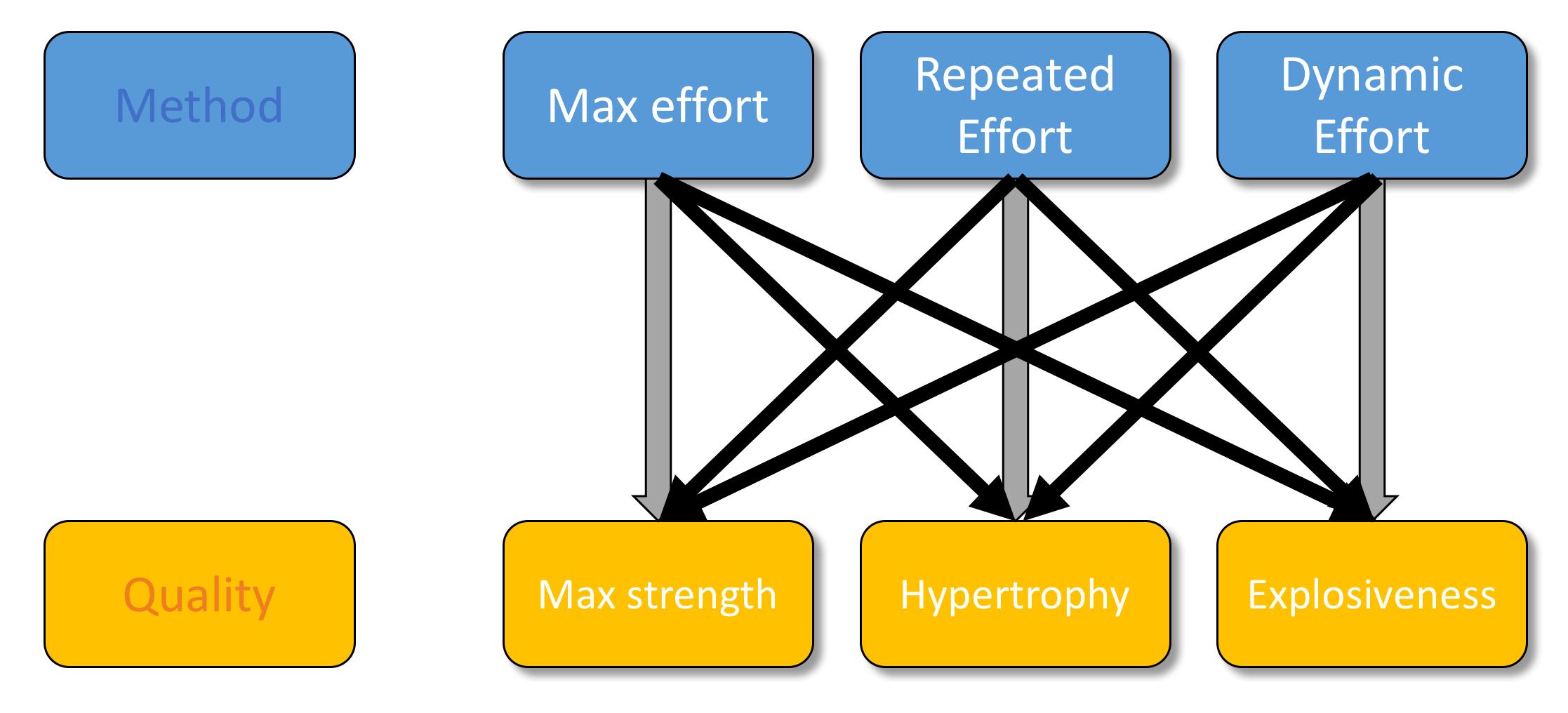 figure-10-more-realistic-model