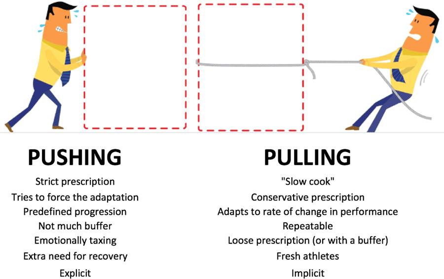 pushing-vs-pulling2