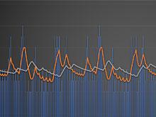 Few Simple Improvements to Monitoring Data Analysis