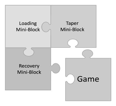example-hit-programs–part2-figure-2