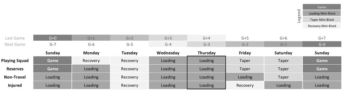 example-hit-programs–part2-figure-3
