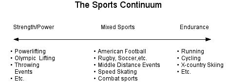 SportsContinuum