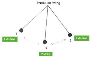 1615100_com_pendulum_s