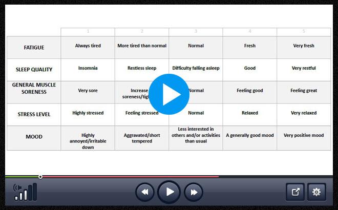 wellness-video