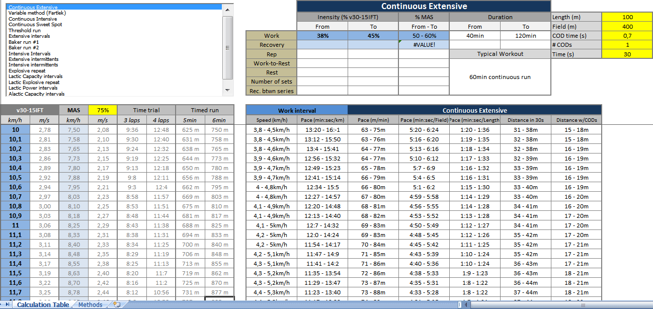 running-based-intervals-velocities-table2