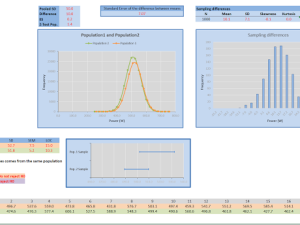 Statistics 101: Two-Sample Hypothesis Testing
