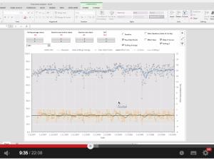 Analyzing Time-Series of Individual Data