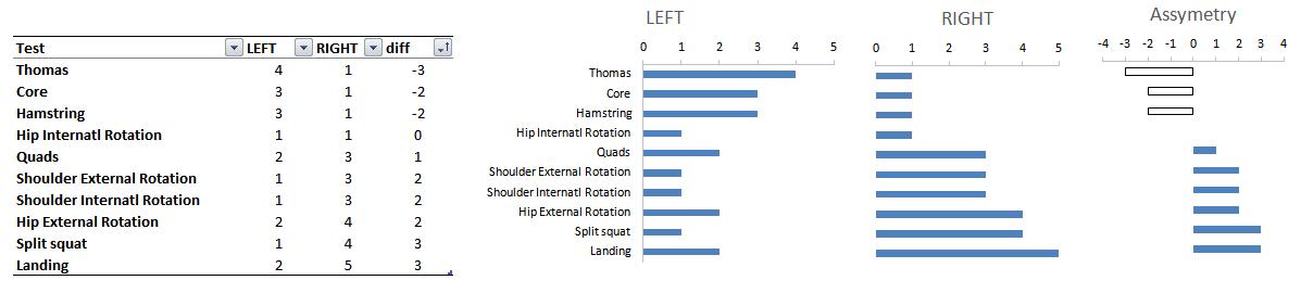 bar-graphs