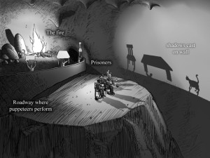 Allegory of the Cave and Performance Analysis