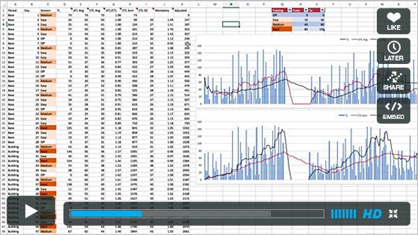 adjusting-the-training-load-video