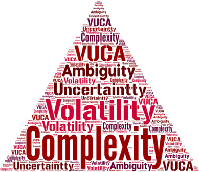VUCA-word-cloud