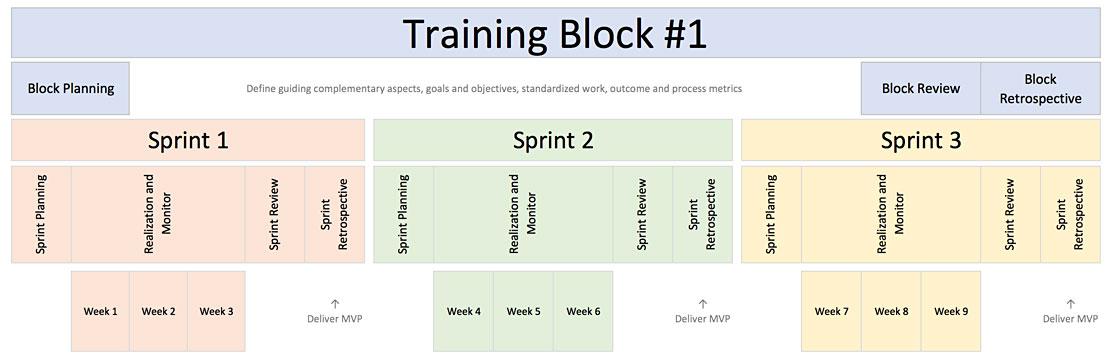 training-block-1
