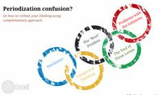 periodization-confusion-2015