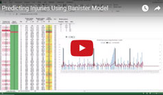 predicting-injuries-using-banister-model-2015