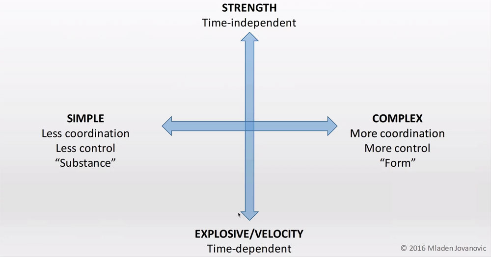 new-exercise-classification