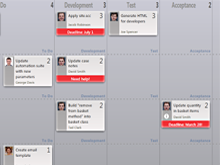 Managing (High) Performance Teams using Scrumban boards