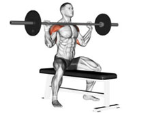 Concurrent Strategies in Strength Training – Part2