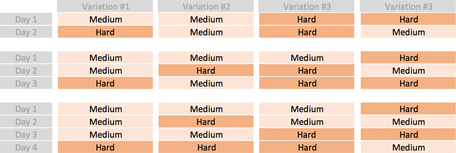 loading-mini-block-variations