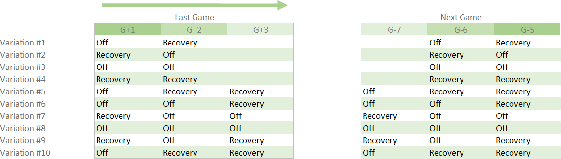 recovery-mini-block