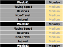 Physical Preparation for Team Sports: Weekly Plans [Part 6]