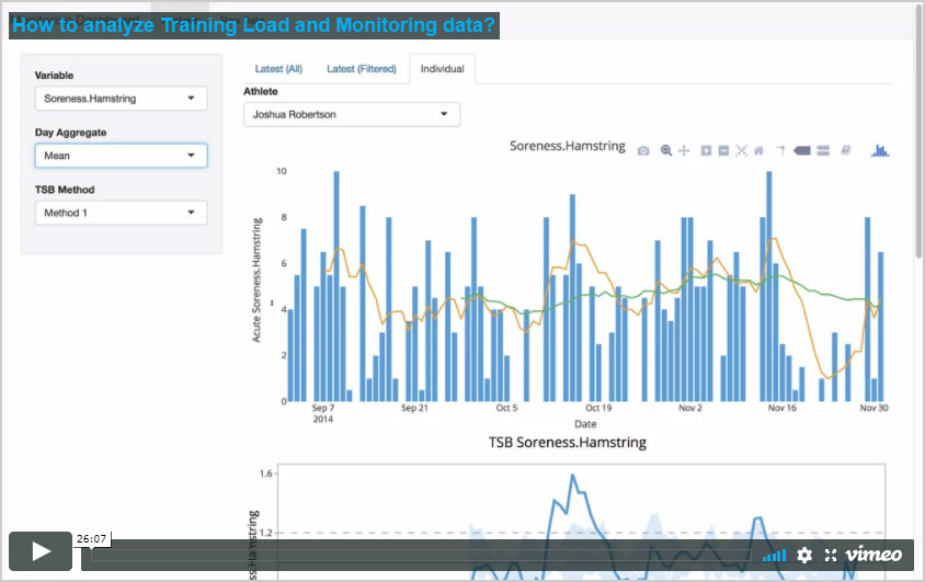 how-to-analyze-training-load-and-monitoring-data-video