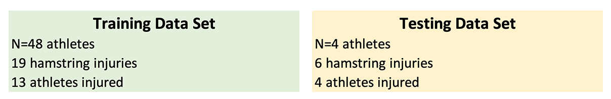 predicting-non-contact-hamstring-injuries-figure-2