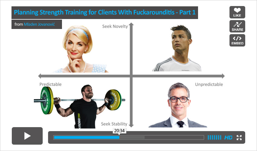 planning-strength-training-for-clients-with-fuckarounditis-part-1-video