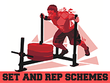 Set and Rep Schemes – Part 2: Vertical Planning and Load-Exertion Tables