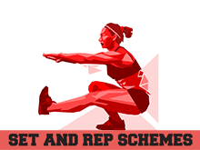 Set and Rep Schemes – Part 3: Progression Models and 12 Set and Rep Archetypes