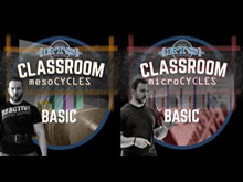 Microcycle & Mesocycle Programming Courses by Mike Tuchscherer
