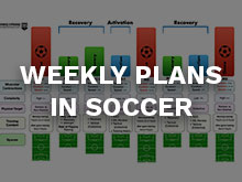 Let's Talk About Weekly Plans in Soccer