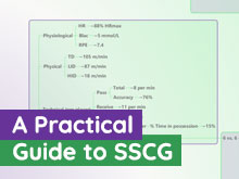 A Practical Guide to Small Sided and Conditioned Games