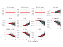 Validity and Repeatability of the YoYoIR1 and 1000TT: Re-analysis of the Clancy et al. paper